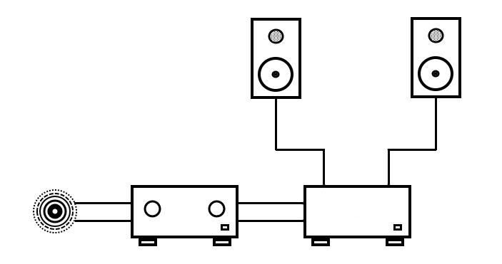Preamp-poweramp_Audiofan.xyz